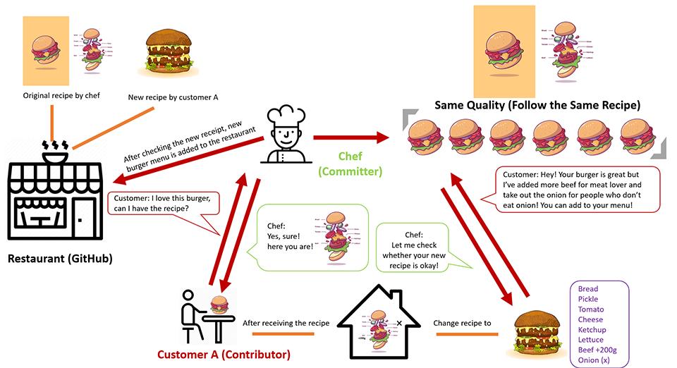 burger1.png